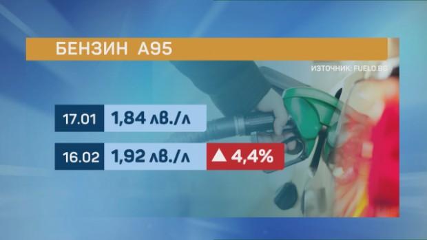 bTVСкок в цената на петрола през първите месеци на годината