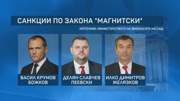 Министерството на финансите публикувасписък на лицата, които попадат или потенциално