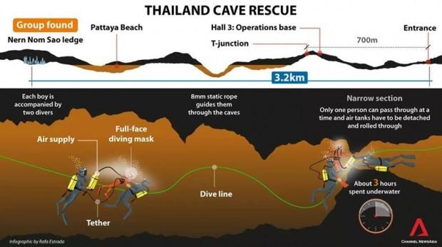 Снимка: Българин с драматични подробности от спасителната операция в Тайланд