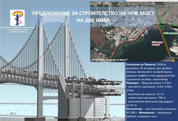 """Експерти от НПО Бъдеще за Варна"""" имат два готови идейни"""