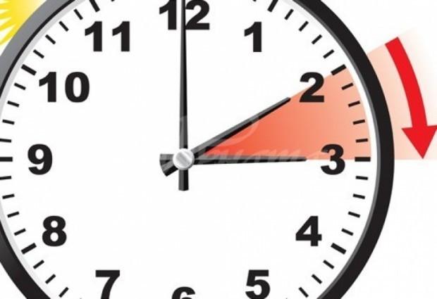 В действителност часовниците ни в момента се движат с час