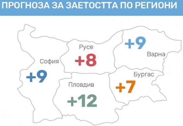 Българските работодатели очакват скромно темпо на наемане на служители в