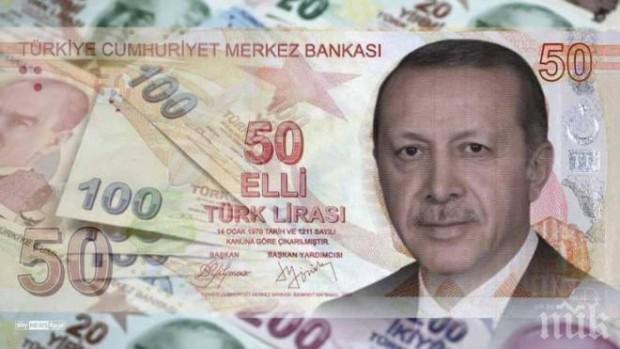 Турската лира започва седмицата с близо 2-процентно поевтиняване спрямо долара