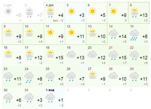 GismeteoДнес голяма част от страната осъмна в бяла снежна премяна.